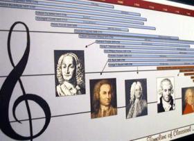 klasicna muzika 2